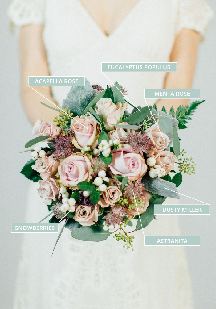 Autumn fall wedding bouquets for stylish modern brides for Wedding bouquets for autumn