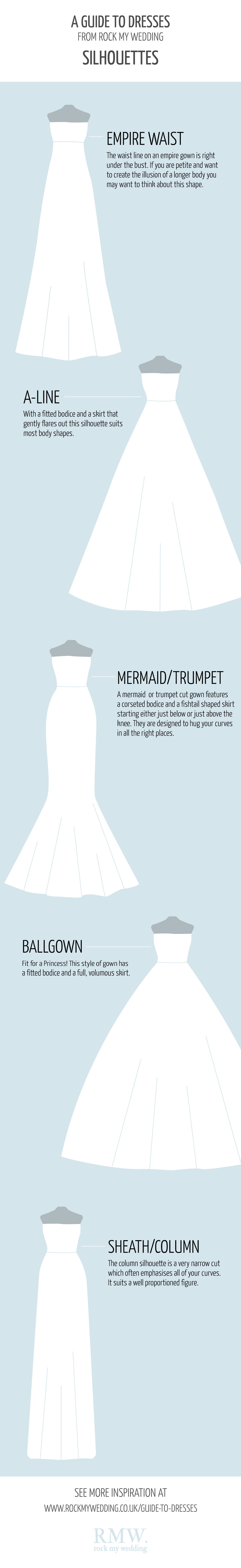 Tips to Choose Wedding Dress with Perfect Silhouette