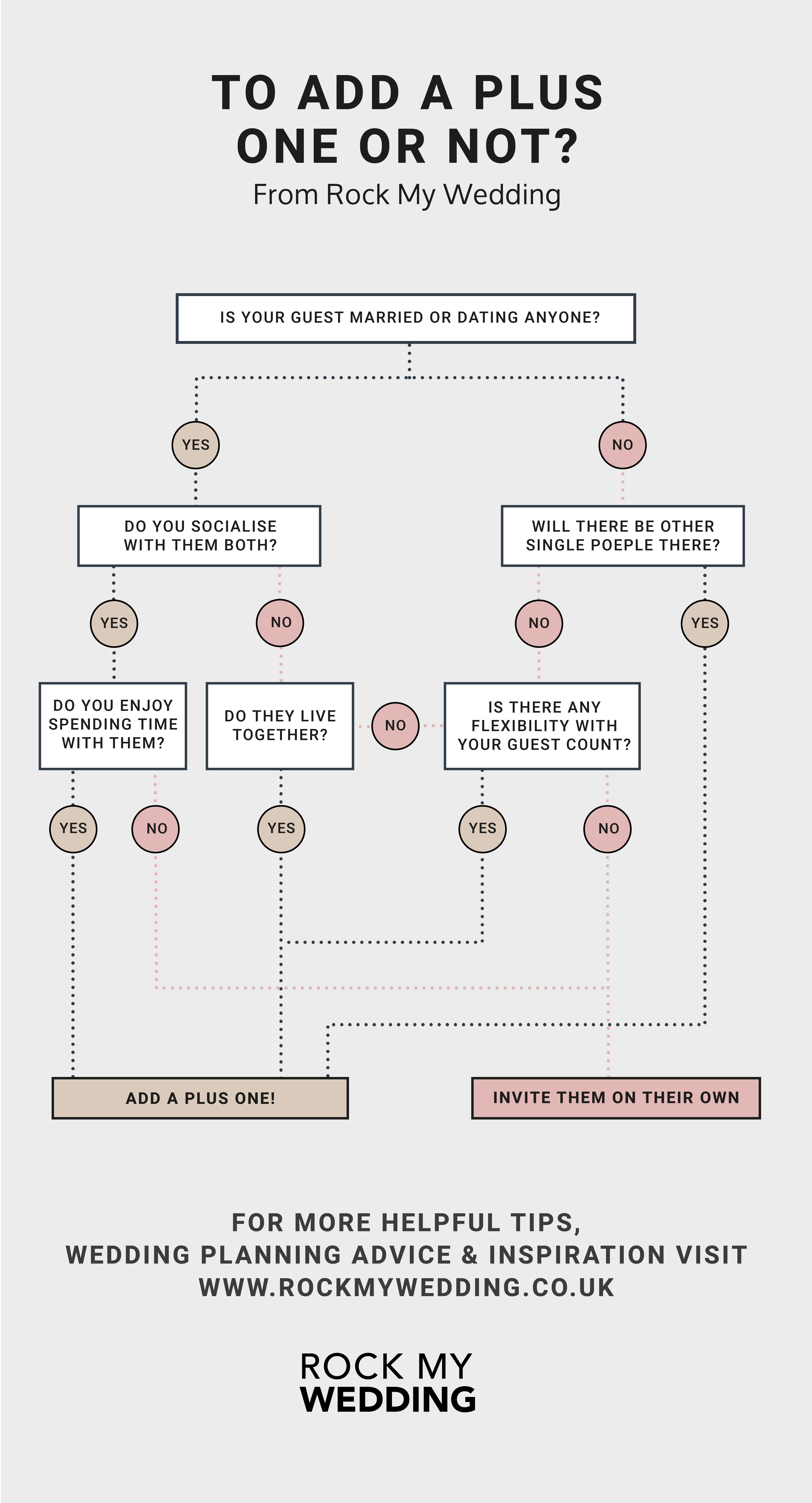 HOW TO CHOOSE YOUR WEDDING GUEST LIST_OCT_2020-02.png