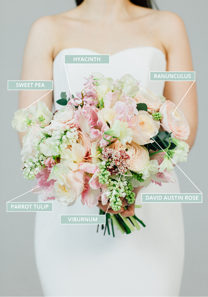 Spring wedding bouquets using seasonal british blooms spring wedding bouquet with sweet peas hyacinth ranunculus tulips david austen roses mightylinksfo