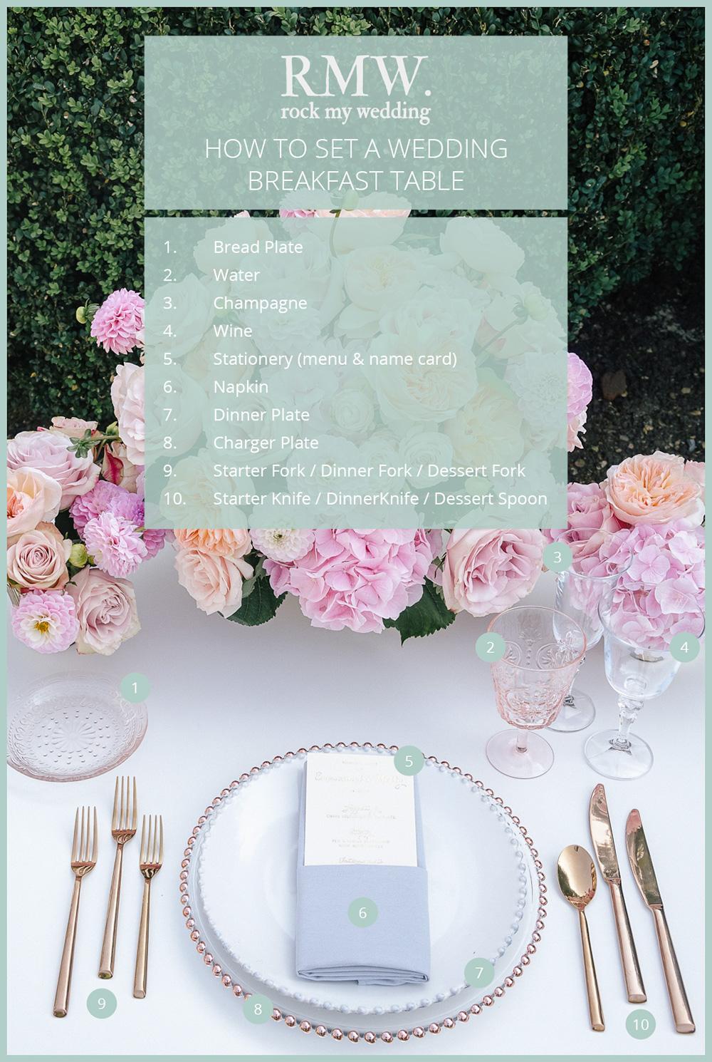 Wedding Place Setting Guide // Duchess & Butler // Rock My Wedding