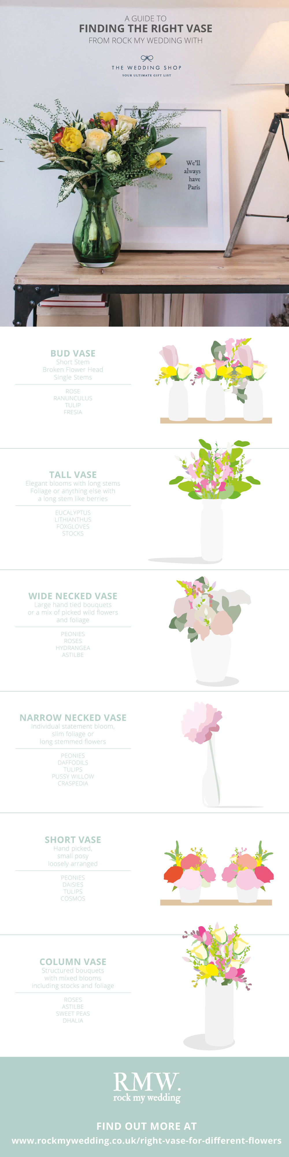 Finding The Right Vase For Your Blooms