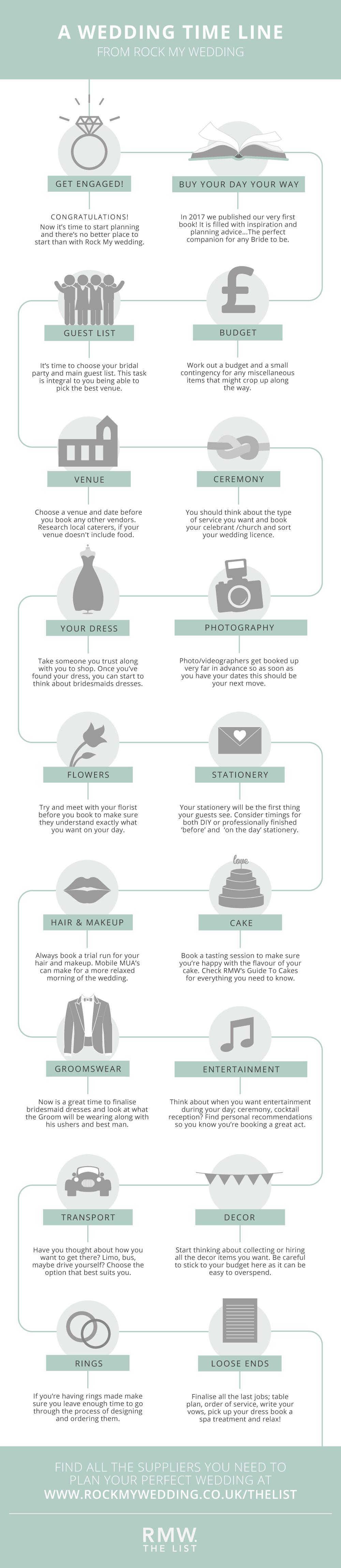 Wedding Planning Timeline From Rock My Wedding
