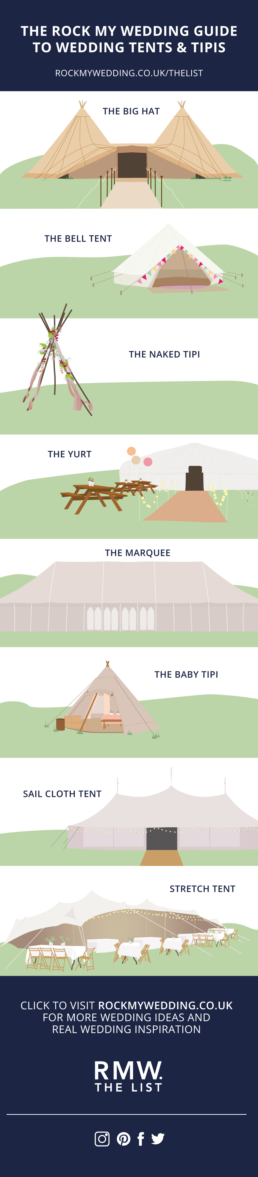 Wedding Tents, Tipis and Marquees from The Love Lust List