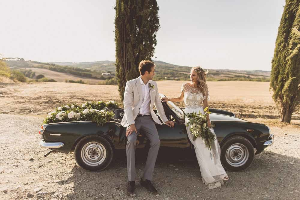 Find a wedding videographer